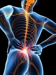 Sacroiliitis Sacroiliac Joint Pain 225x300